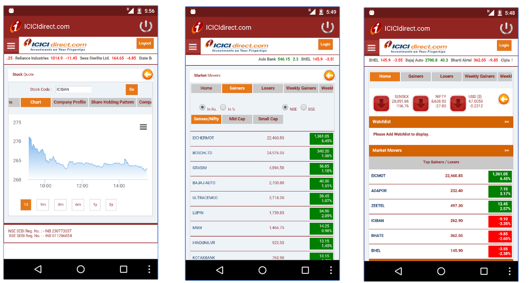 Icici direct forex trading